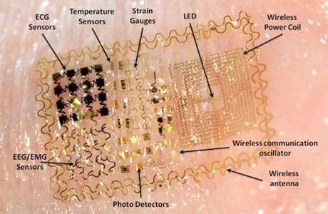 Electronic Skin Tattoo - John Rogers