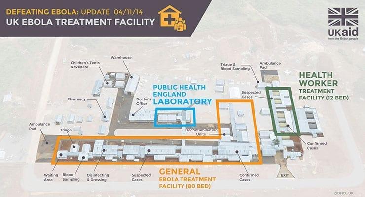 UK Ebola Treatment Facility in Sierra Leone