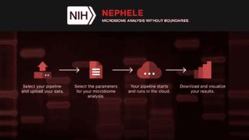 Nephele Microbiome Data Analysis