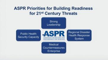 ASPR Biodefense - Priorities and Budget Oversight