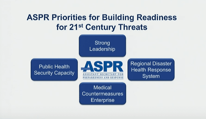 ASPR Biodefense - Priorities and Budget Oversight