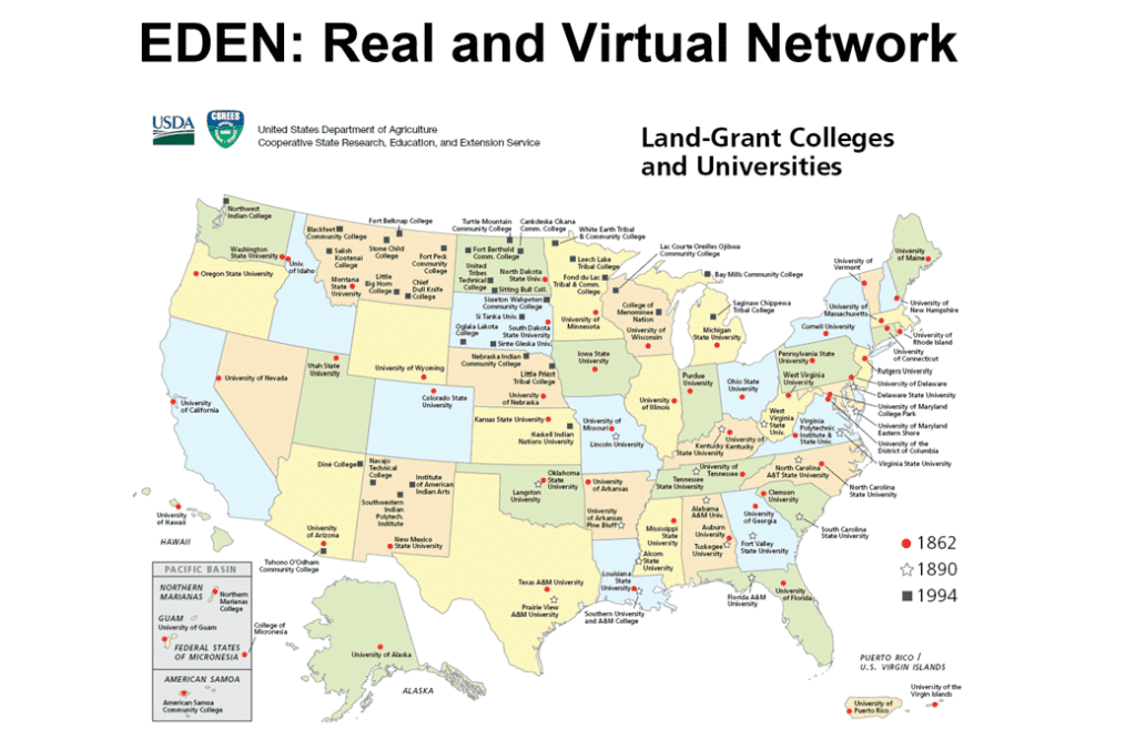 EDEN Disaster Education Network