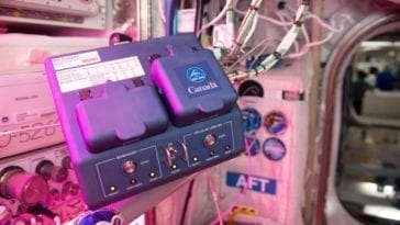 NASA Space Station - CSA Bio-Analyzer